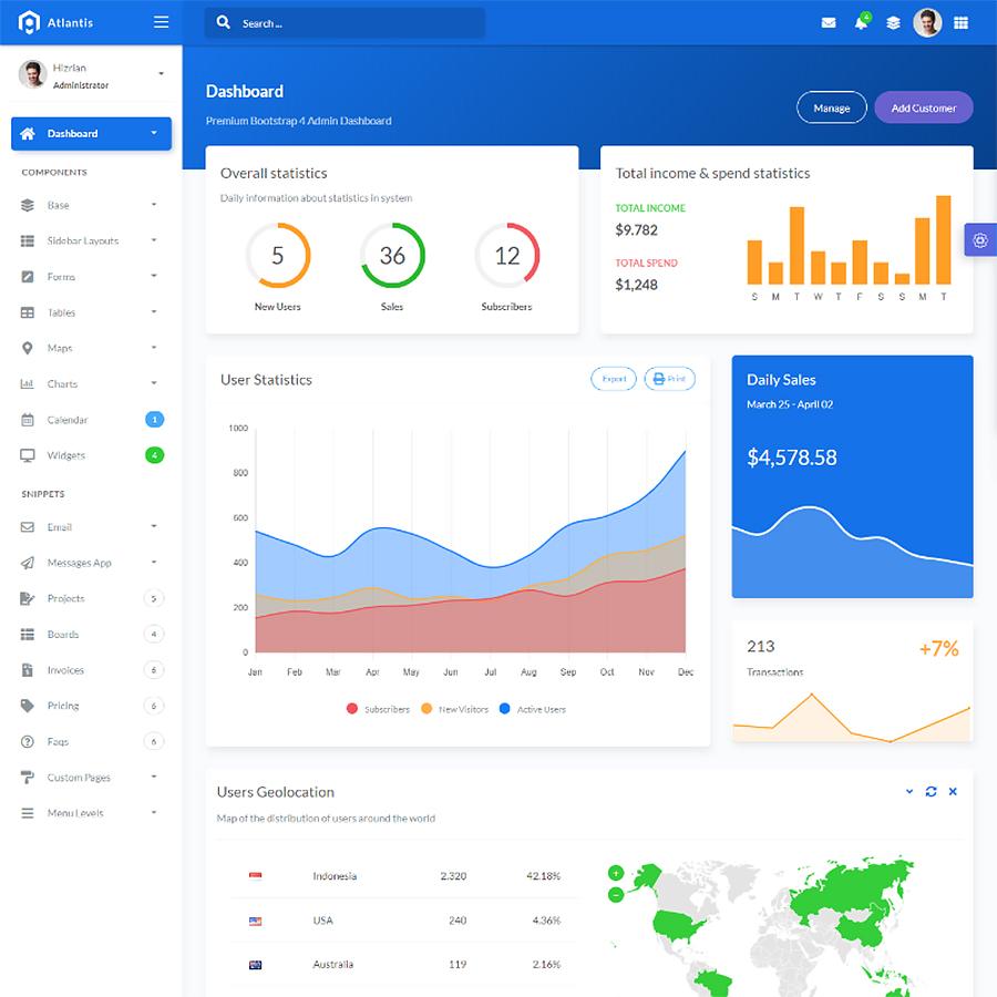 Atlantis - Bootstrap 4 Dashboard Admin Template