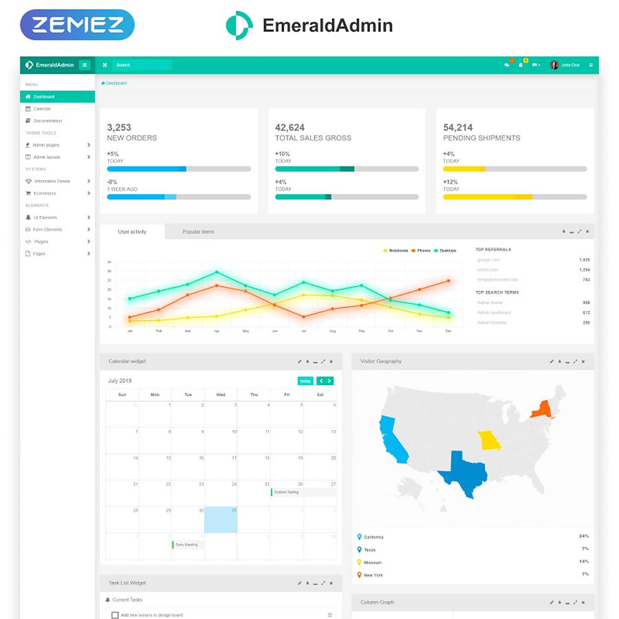 EmeraldAdmin Dashboard Admin Template