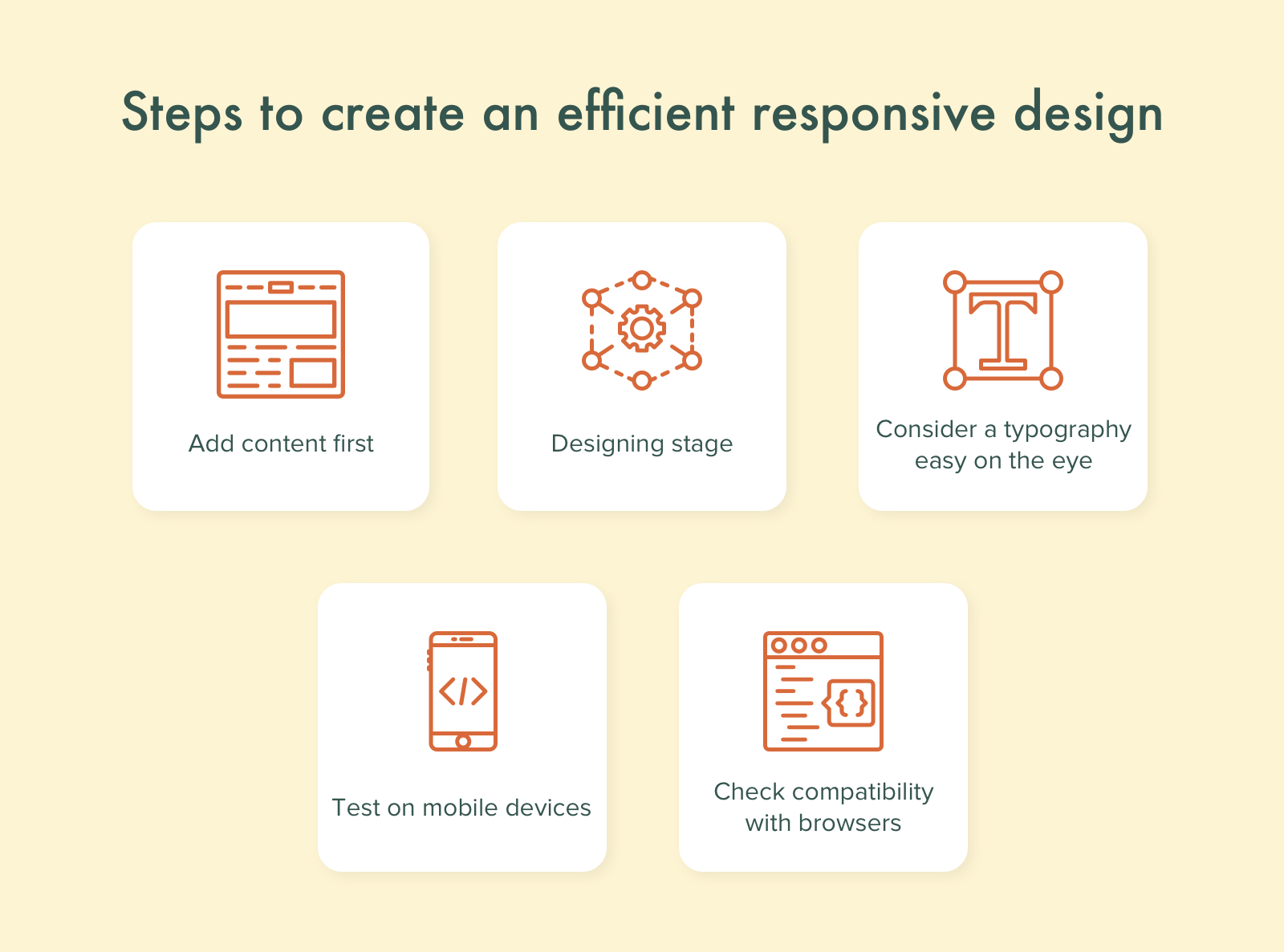 Steps to create an efficient responsive design